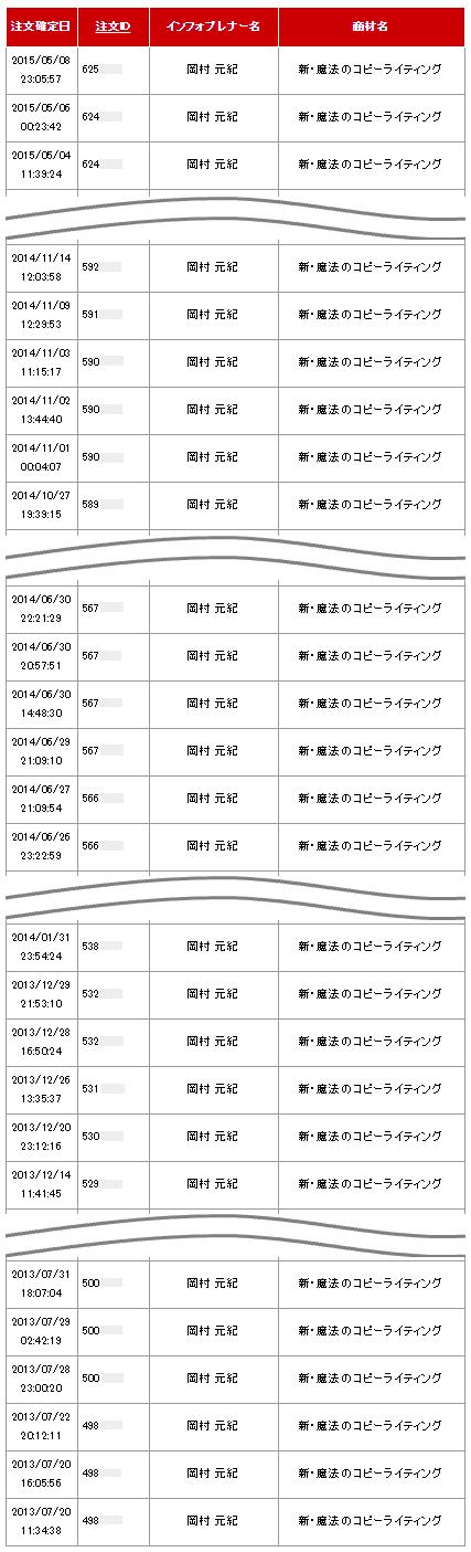 infotop02