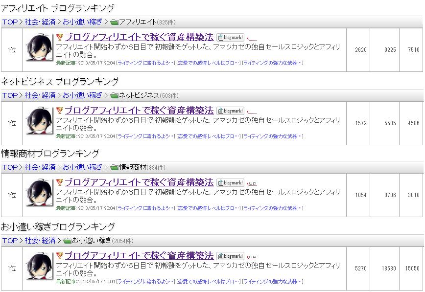 blogranking01